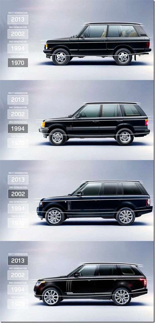 range rover generational comparisons design lineage always fanatical. Black Bedroom Furniture Sets. Home Design Ideas